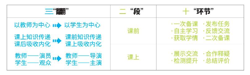 """百年名校北京四中:从传统课堂到数字课堂,5大法则变身直播""""模范生"""""""