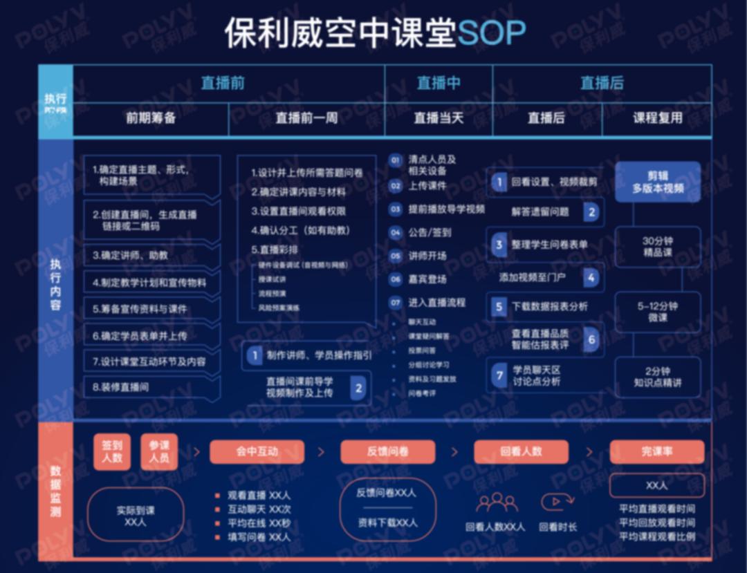 快讯丨直播舱亮相全球最大教装展、副总裁周鑫出席互联网大会、独家支持增长大会直播