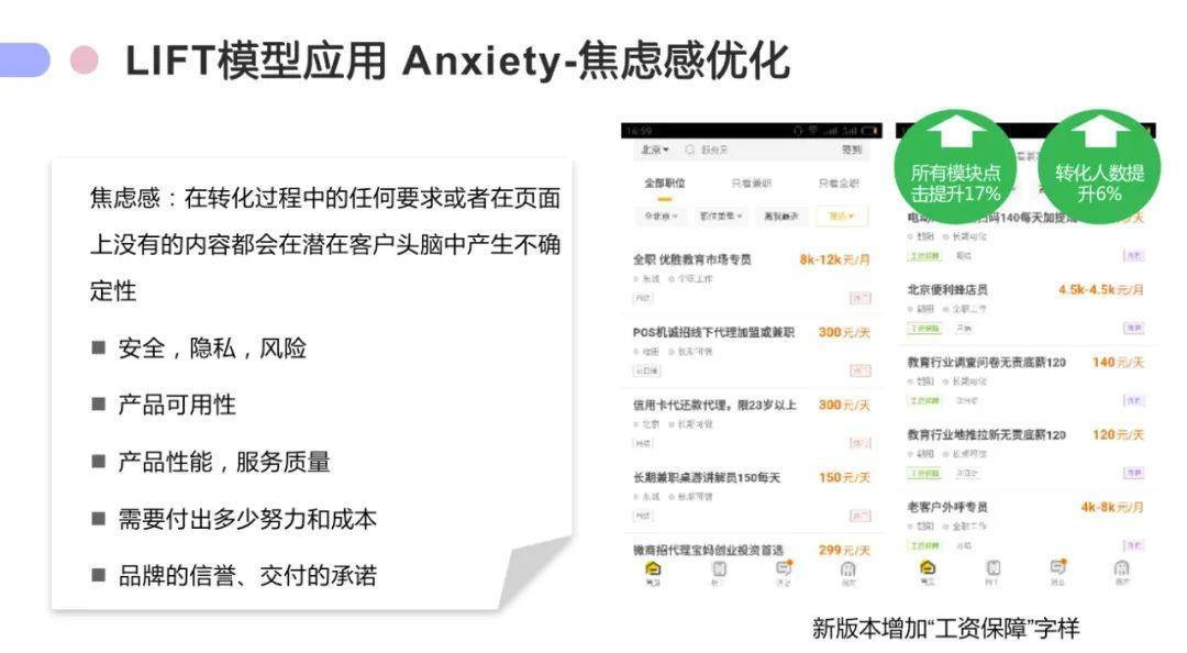 营销实战丨热云数据祁永辉:如何开展一个A/B测试?